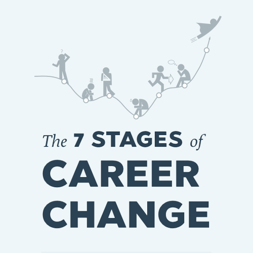 7 stages of career change