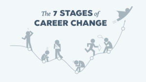 7 Stages Career Change Roadmap Infographic