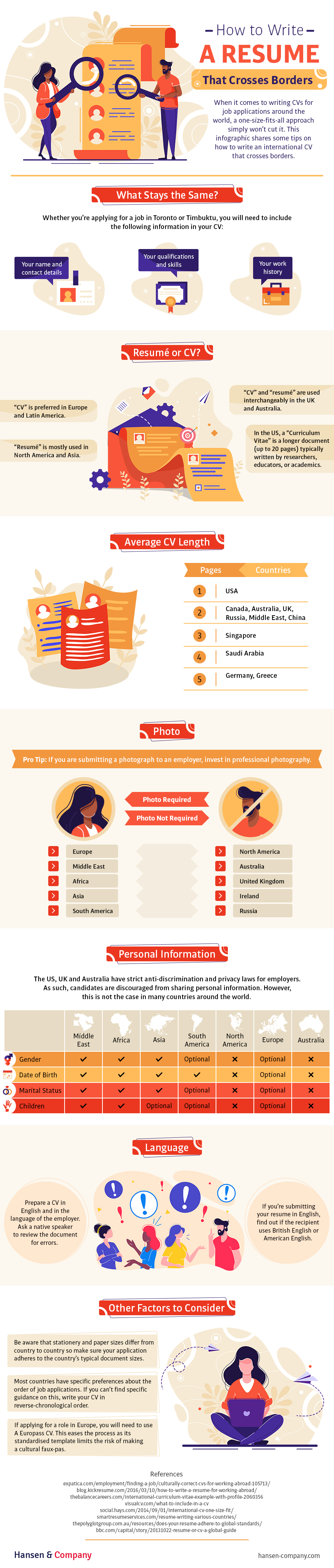 how-to-write-a-resume-that-crosses-borders-infographic